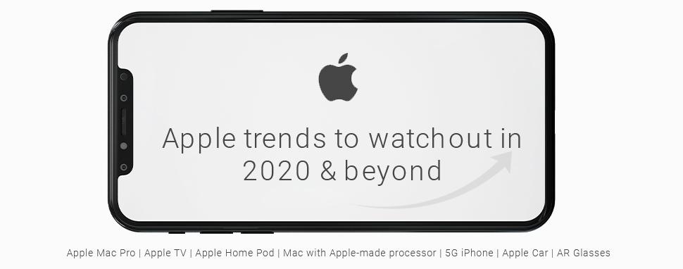 Apple Trends