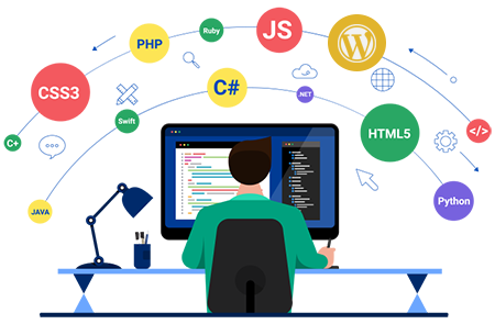 Hire Dedicated Developers-Sstech system
